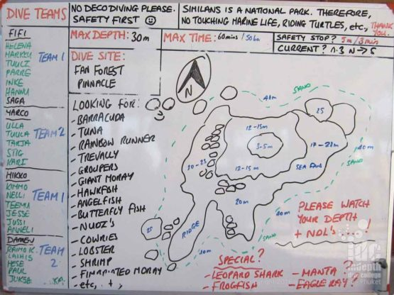Fan Forest Pinnacle Dive Briefing using a scuba map