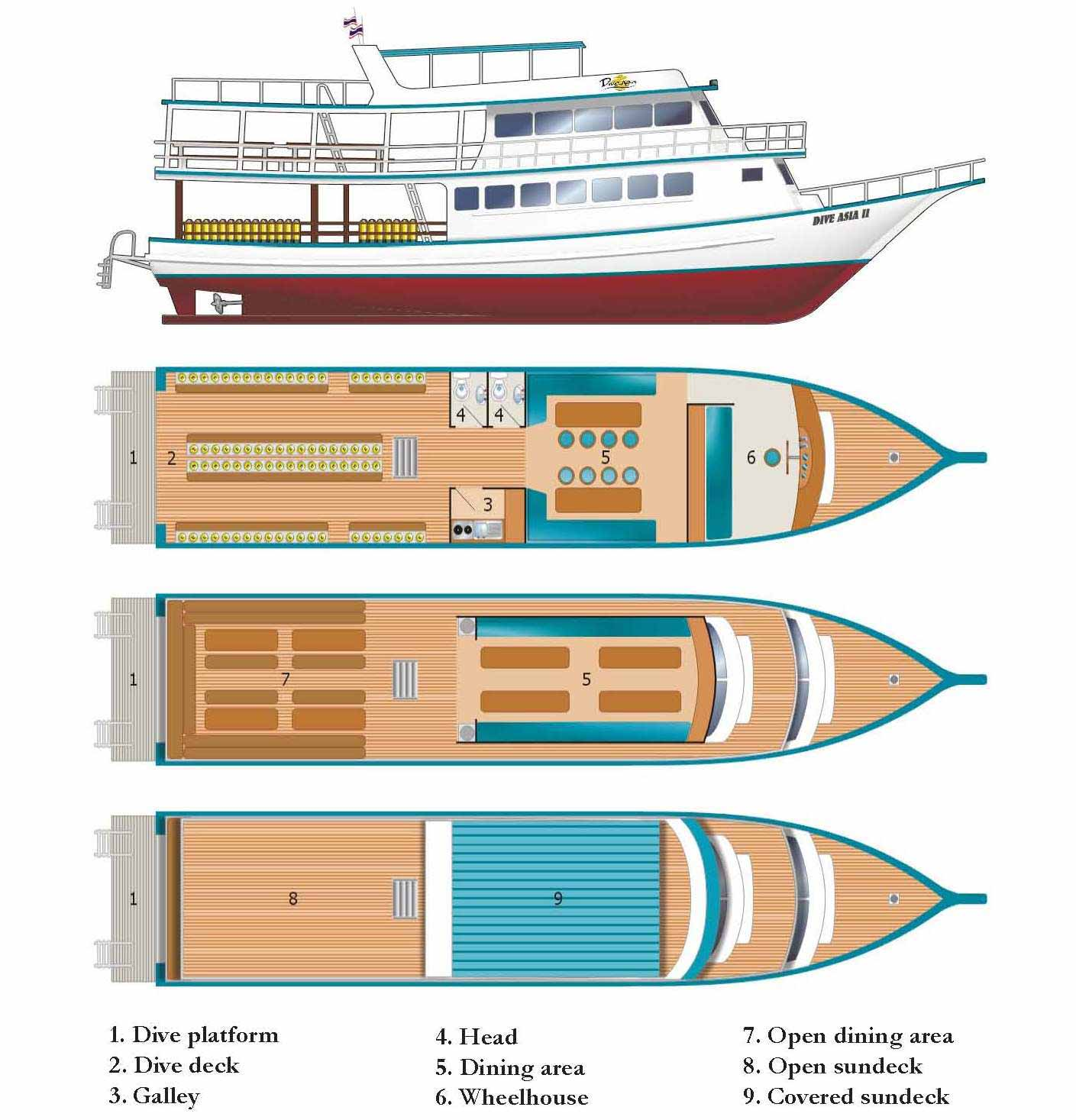 Deck Plan of Indepth Dive Centre Day Trip Boat 5