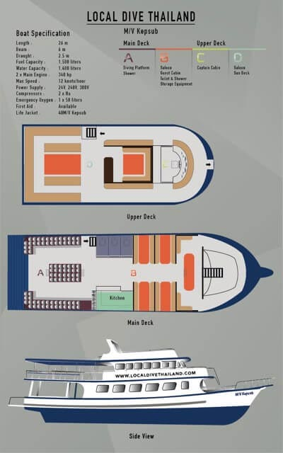 indepth-dive-deckplan-boat1