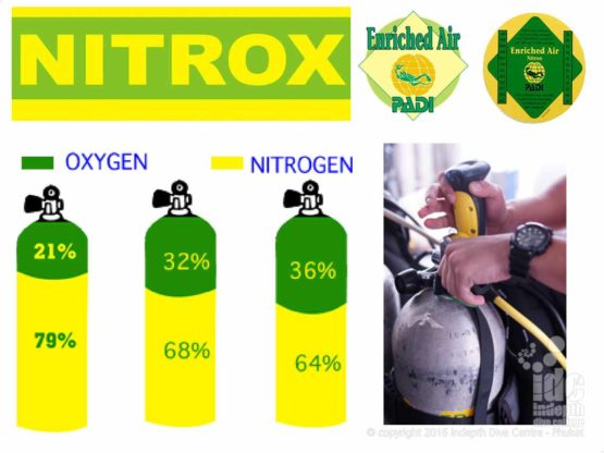The most common PADI Nitrox mixures are EANx32 and EANx36