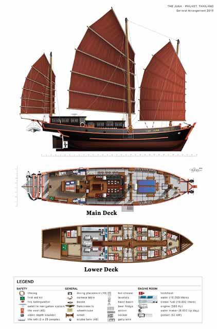 thejunk-deck-plan