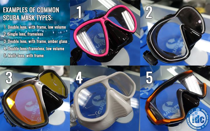 Different types to consider when buying a scuba mask