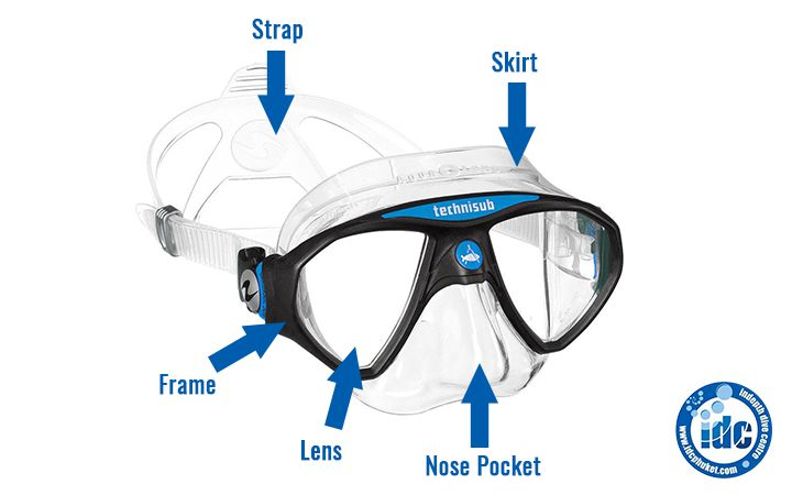 Features of a scuba diving mask