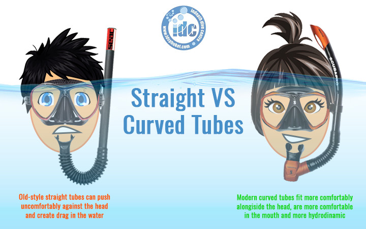 Choosing a snorkel with straight or curved tube