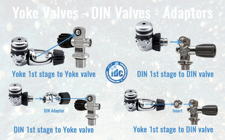 Choosing Scuba Tank DIN valve or Yoke Valve