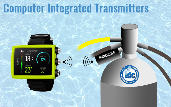 Breathing Gas monitoring devices - Computer integrated transmitters