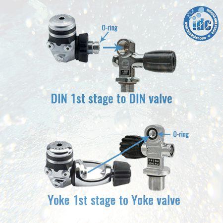 Choosing a scuba regulator - DIN or Yoke first stage