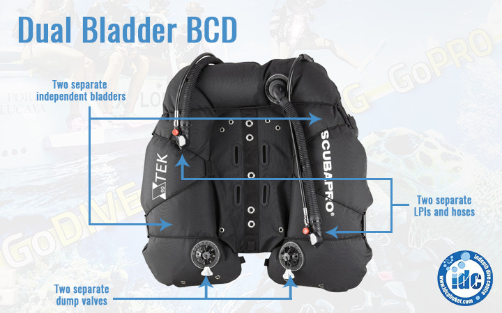 Buoyancy Control Devices - Dual Bladder BCD