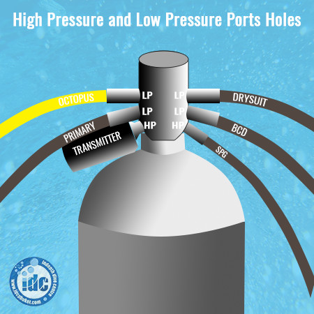 The number of high and low pressure ports is an important factor when choosing a scuba regulator