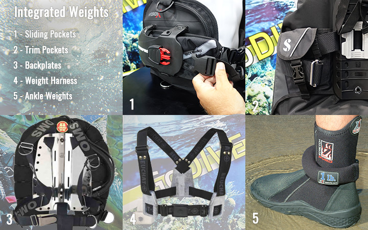 Integrated scuba diving weights and quick release weight system