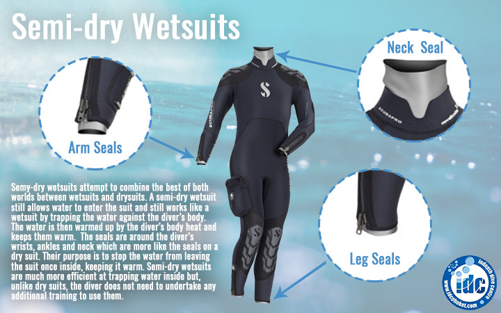 Choosing a wetsuit for scuba diving - Semi-dry wetsuits